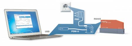 Einen Massestrommesser oder Massestromregler an einen PC anschliessen