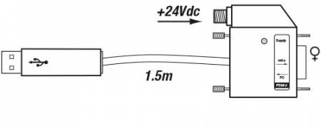 USB Kabel für digitale Massenmesser und Massenregler