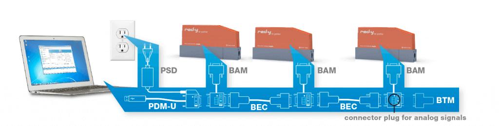 Voegtlin Bio Reactor Upgrade Kit Cables