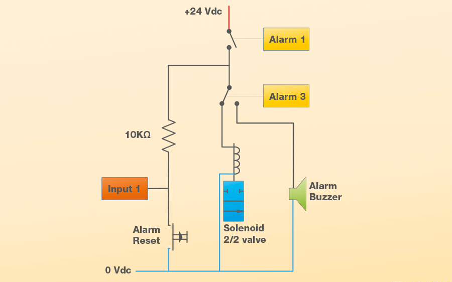 Basic electrical diagram of periodic gas sampling system